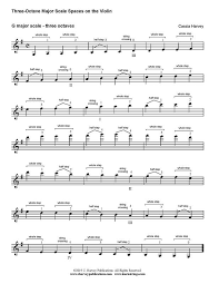 Learn Violin Scale Spaces Free Sheet Music C Harvey