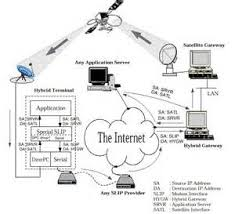 direct tv wiring schematic samsung wiring schematic direct tv television satellite receiver diagram on direct tv wiring schematic