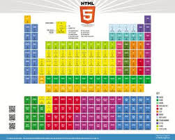 Alara Mills Created This Html5 Elements Chart To Aid Herself