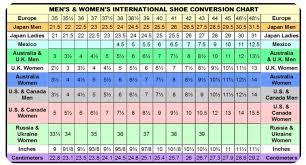 International Shoe Size Chart Converter Tables For Pakistan