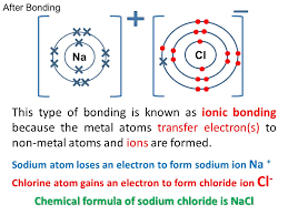 Formation of compounds - ppt video online download