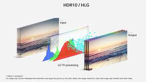 lg tv 65uj6540. hdr10 and hlg are rendered by lg uhd tv\u0027s exclusive processing. applying dynamic data produced tv processing on a scene-by-scene basis, lg tv 65uj6540