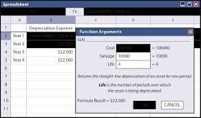 Straight Line Depreciation Equation Depreciation Methods Principlesofaccounting Com