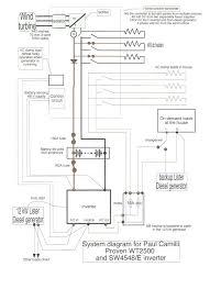 wind turbine wiring diagram homesteading wind turbine solar wind turbine wiring diagram homesteading wind turbine solar diagram