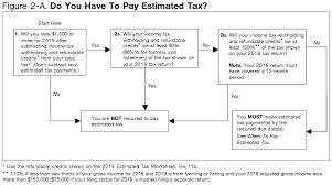 Irs Payment Chart 2018 Publication 505 2019 Tax Withholding And Estimated Tax