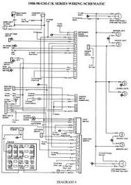 gmc truck wiring diagrams on gm wiring harness diagram 88 98 kc autozone repair guide for your chassis electrical wiring diagrams wiring diagrams