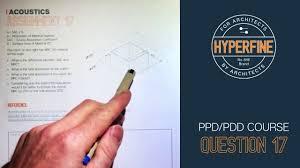 Designer Hacks Ppd Are 5 0 Course Ppd Study Addendum Hyperfine Architecture