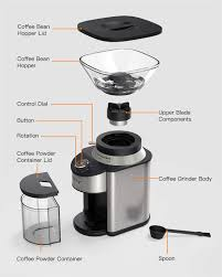 We have two burr coffee grinders at oxo: Best Coffee Grinders Sale Recipes With More