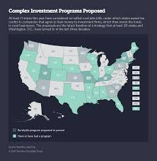 in search of rural jobs states weigh strategy checkered past need of investment creating or saving thousands of jobs advantage and enhanced also pointed out that many states have chosen to renew their programs