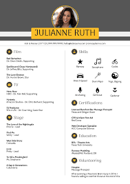 Resume Examples By Real People Acting Resume Template Kickresume