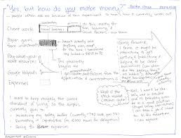 the 5 year experiment 2014 02 24 yes but how do you make money experiment
