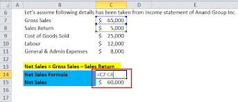 operating profit margin formula