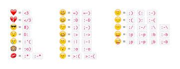 Android Emoji Conversion Chart Slack Emoji List Emoji Codes To Use On Slack