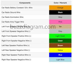 2004 chevrolet cavalier radio wire schematic 1024�897 and 2004 chevy 2004 chevy tracker radio wiring diagram at 2004 Chevy Radio Wiring Diagram