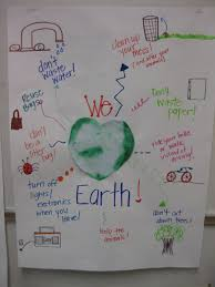 Earth Day Anchor Chart Take My Hand Take This Journey April 2012