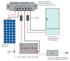 rv solar power wiring diagram wiring diagrams mashups co Wiring Diagrams For Caravan Solar System rv solar panel wiring diagram, wiring diagram Solar Electric Installation Wiring Diagram