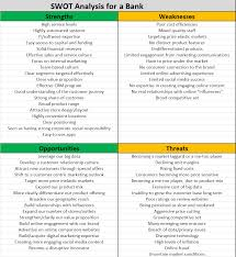 Swot Matrix Examples Swot Analysis Example For A Bank The Marketing Study Guide