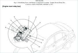 2003 kia sedona wiring diagram wiring diagram m6 2002 kia sedona engine schematics wiring diagram 2003 kia sedona wiring diagram