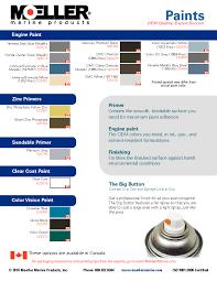 Engine Paint Color Chart