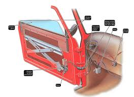 electric car motor diagram. Interesting Car For Electric Car Motor Diagram