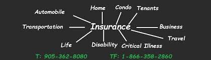 You can use it to protect yourself, your business partner and the future of your business. Insurance Broker Brampton And Mississauga Aaxel Insurance