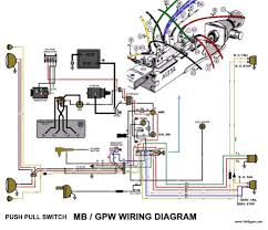 wiring diagrams trailer connector 6 way trailer plug wiring 7 7 way trailer plug wiring diagram ford at 7 Way Wiring Diagram