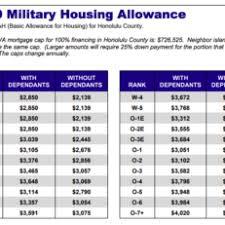 Randy Prothero Mililani Hawaii Real Estate Agent Not