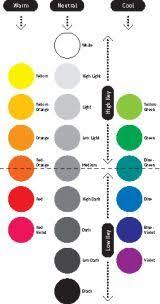 96 Best Colour Theory Images Color Theory Color Color