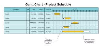 Primark Size Chart Primark Marketing Intelligence Assignment Locus Assignment