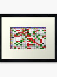Pokemon Type Chart Framed Art Print