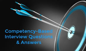 Human Resources Interview Behavioral Interview Questions