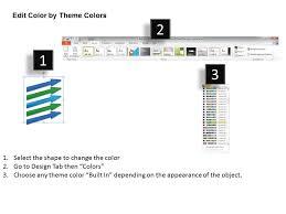 Scientific Method Chart Of Steps Flow Chart Business Five Steps Of The Scientific Method