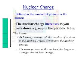 The History of the Modern Periodic Table - ppt download