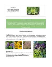 diy plant list example 4