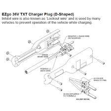 Ezgo Battery Installation Diagram Wiring Diagram for Ezgo Gas Golf Cart