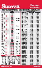 Starrett Pocket Tap Drill Chart Best Picture Of Chart