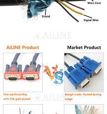ailine 15 pin 10 meter 15 meters 20 meters awm wiring diagram vga ailine 15 pin 10 meter 15 meters 20 meters awm wiring diagram vga to vga cable