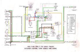 bodine emergency ballast wiring diagram wiring solutions bodine emergency ballast wiring diagram bodine emergency ballast wiring diagram solutions exelent bodine b50 wiring diagram crest electrical ideas