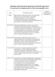 Дневник прохождения производственной практики по специальности  Дневник прохождения производственной практики по специальности Бухгалтерский учет