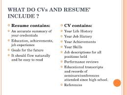 What Include On A Resume Knowing Portrayal Glamorous Should I In My