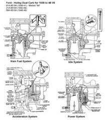 wiring diagram for 1937 ford wiring ford flathead carbs ford1938to48cutaway jpg 800×911