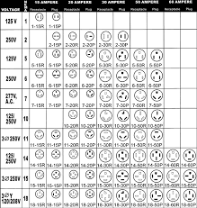 Nema Outlet Chart Bedowntowndaytona Com