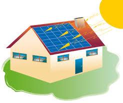 simple solar energy diagram Solar Installation Diagrams solar energy diagram solar installation diagrams