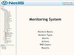 Uob Hierarchy Chart Monitoring System Monitors Basics Monitor Types Alarms