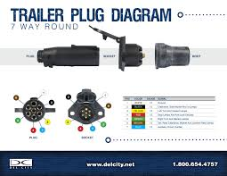 5 way trailer wiring diagram for ap 14 500 bl rd wh grn bk brw pu 7 Way Trailer Wiring Diagram 5 way trailer wiring diagram with trailer plug diagram jpg 7 way trailer wiring diagram ford