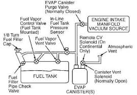ford taurus fuel system diagram questions answers pictures saailer 163 jpg question about 2004 taurus