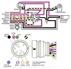 wiring diagram for mercury outboard motor the wiring diagram johnson outboard wiring diagram ignition system wiring diagram