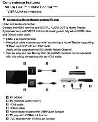 panasonic surround sound hook up