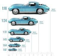 Die Cast Model Cars Rwtesting Co