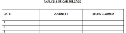 Car Mileage Claim Form More Than A Bookkeeper Motor Expenses What Can I Claim